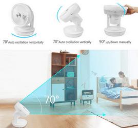 Test avis ventilateur silencieux MyCarbon